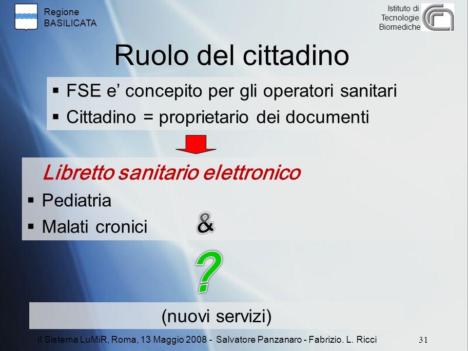 Ruolo del cittadino & Libretto sanitario elettronico