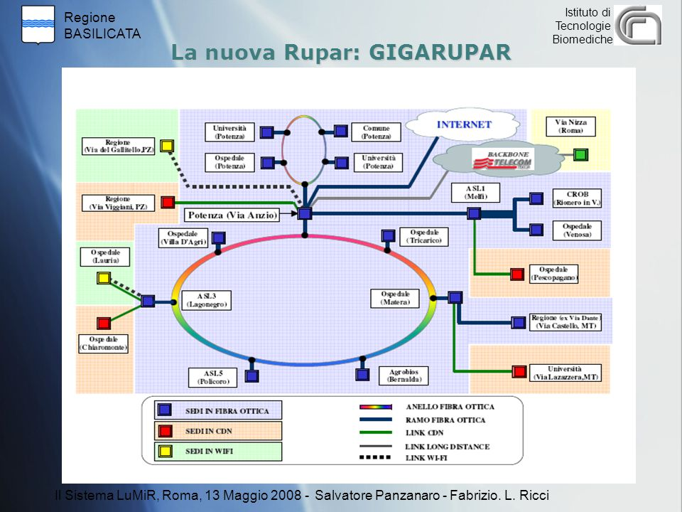 La nuova Rupar: GIGARUPAR