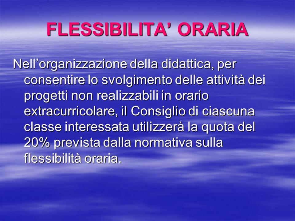 FLESSIBILITA' ORARIA