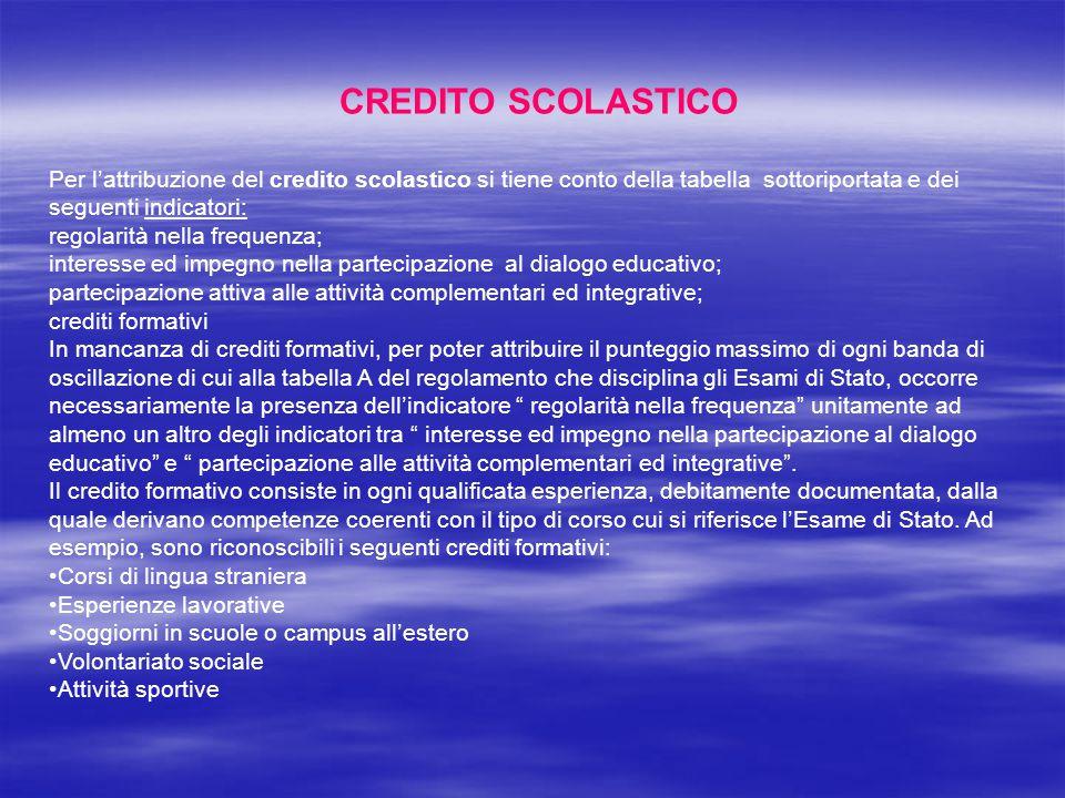 CREDITO SCOLASTICO Per l'attribuzione del credito scolastico si tiene conto della tabella sottoriportata e dei seguenti indicatori: