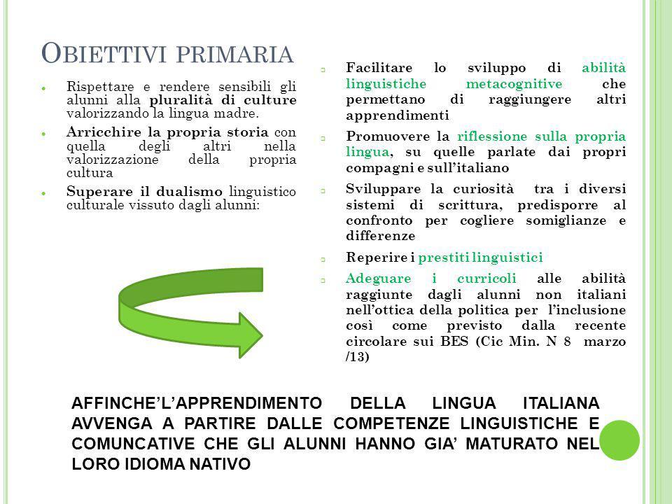 Obiettivi primaria Facilitare lo sviluppo di abilità linguistiche metacognitive che permettano di raggiungere altri apprendimenti.