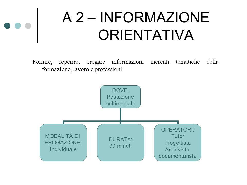 A 2 – INFORMAZIONE ORIENTATIVA