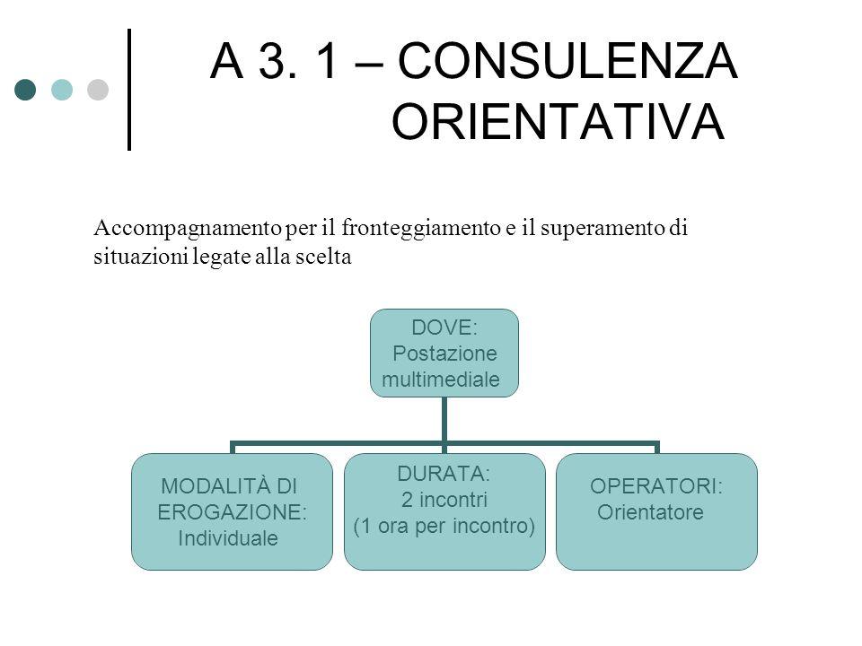 A 3. 1 – CONSULENZA ORIENTATIVA