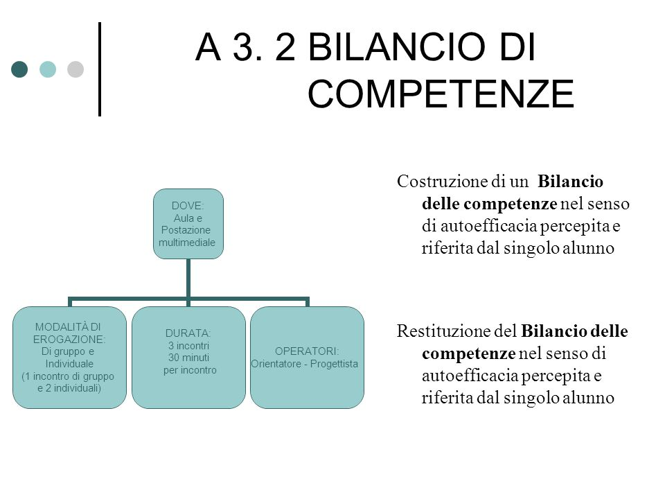 A 3. 2 BILANCIO DI COMPETENZE