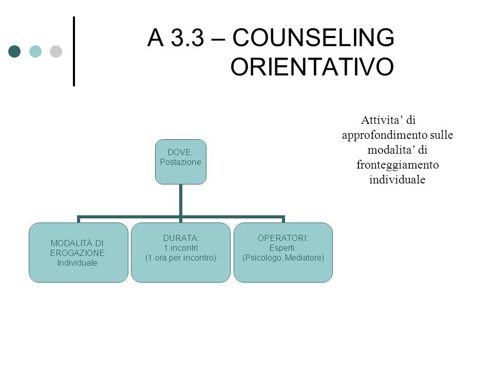 A 3.3 – COUNSELING ORIENTATIVO