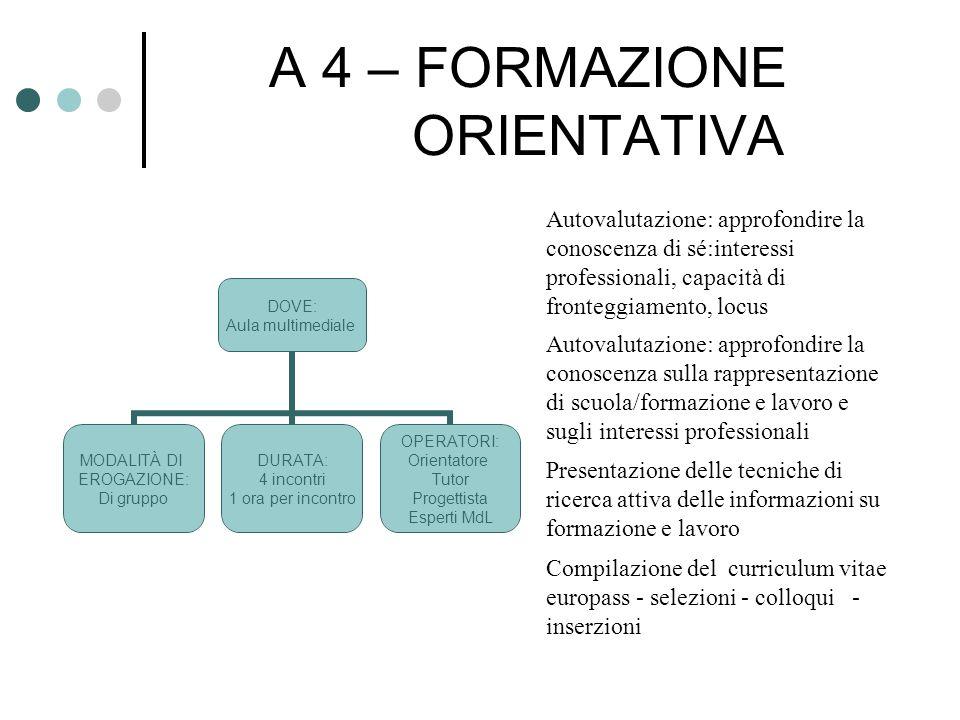 A 4 – FORMAZIONE ORIENTATIVA