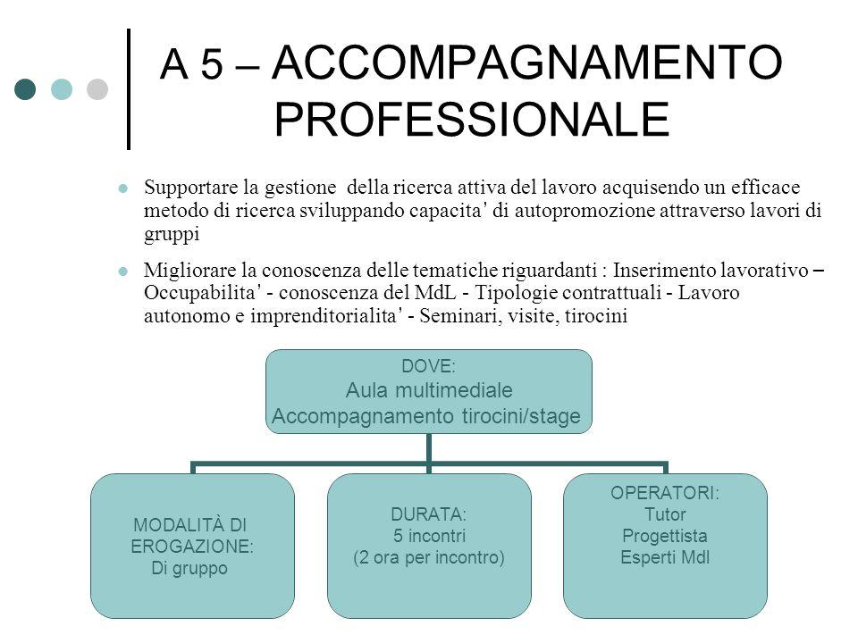 A 5 – ACCOMPAGNAMENTO PROFESSIONALE