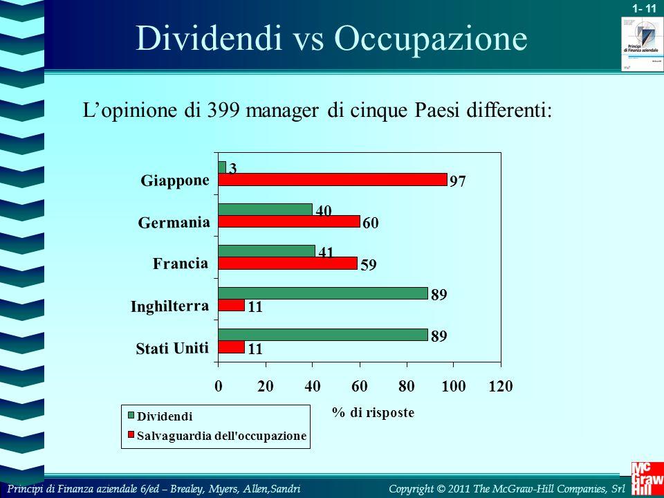 Dividendi vs Occupazione