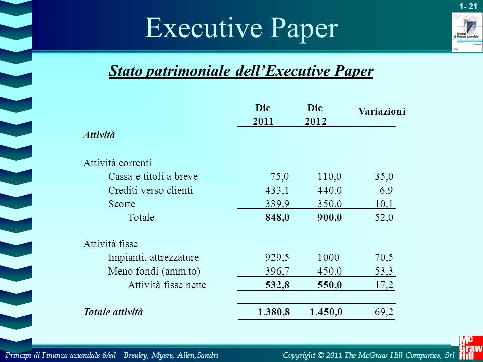 Executive Paper Stato patrimoniale dell'Executive Paper Dic 2011 2012