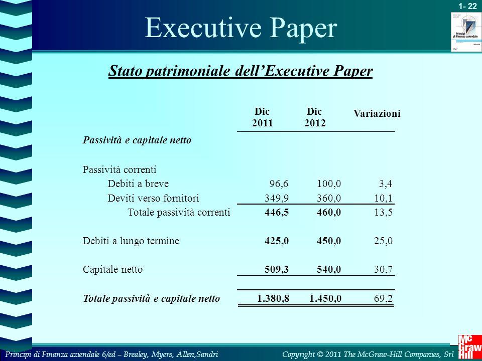 Executive Paper Stato patrimoniale dell'Executive Paper Dic