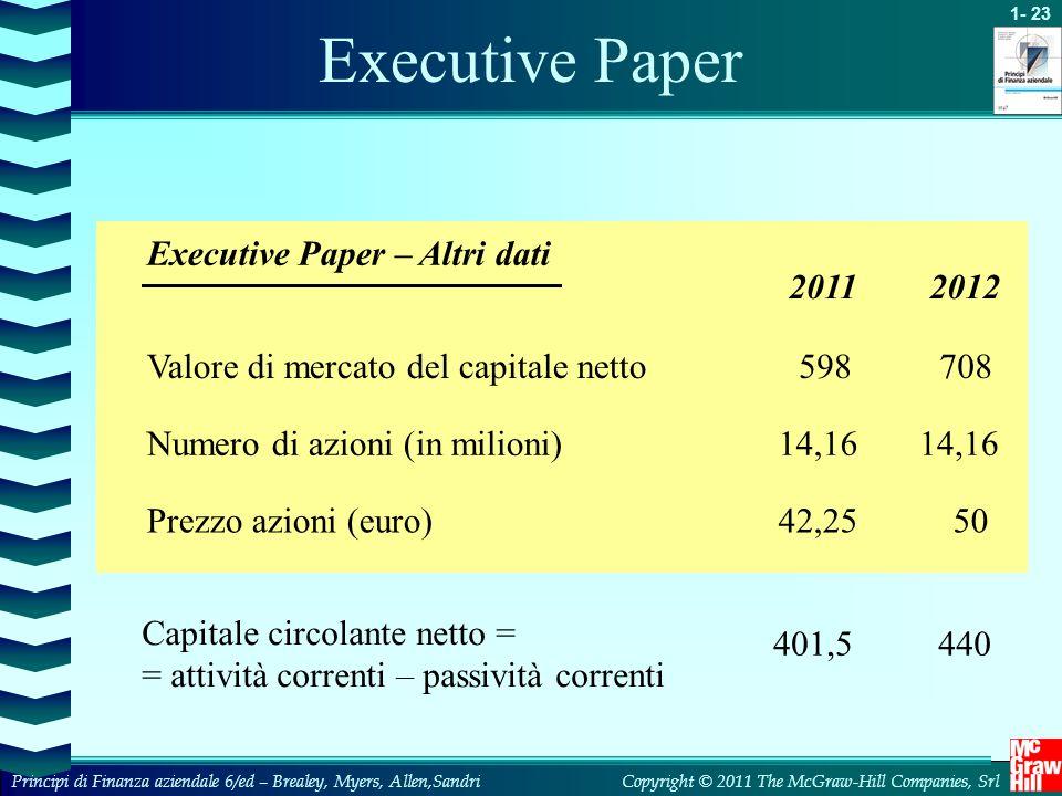 Executive Paper Executive Paper – Altri dati 2011 2012