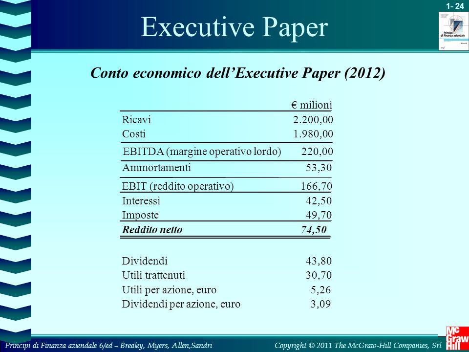 Executive Paper Conto economico dell'Executive Paper (2012) € milioni