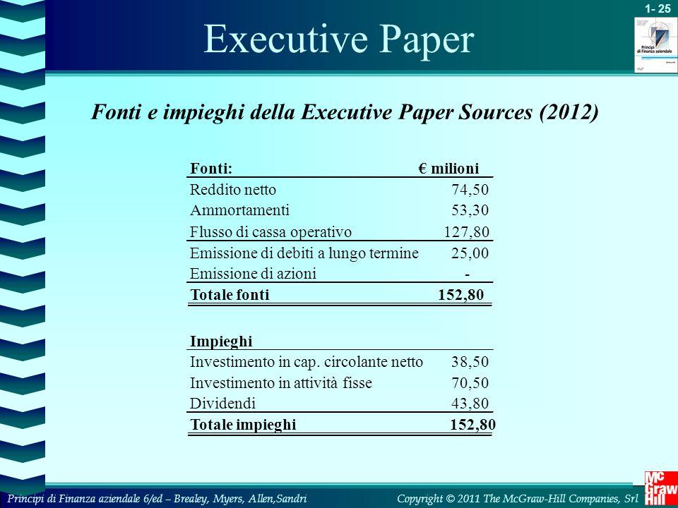 Executive Paper Fonti e impieghi della Executive Paper Sources (2012)