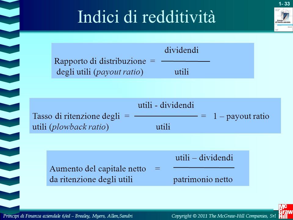 Indici di redditività dividendi Rapporto di distribuzione =