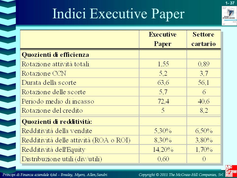 Indici Executive Paper