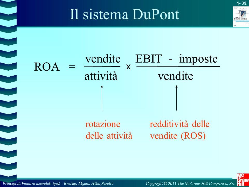 Il sistema DuPont vendite EBIT - imposte ROA = attività vendite