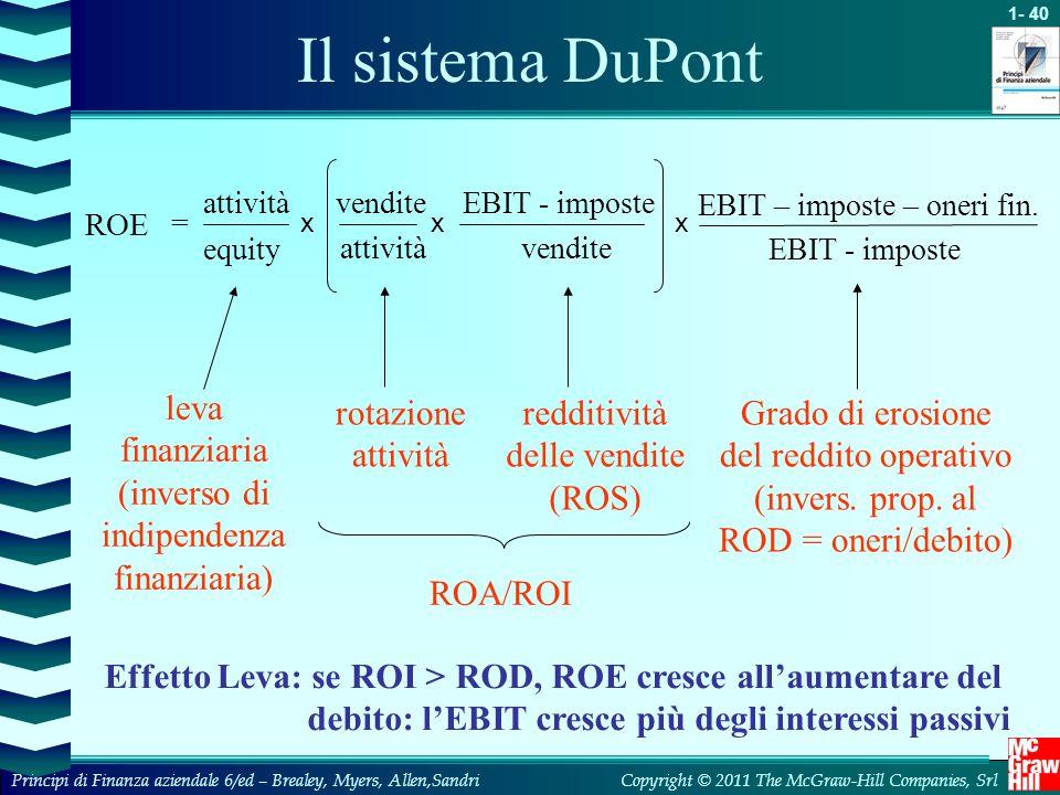 Il sistema DuPont rotazione attività redditività delle vendite (ROS)