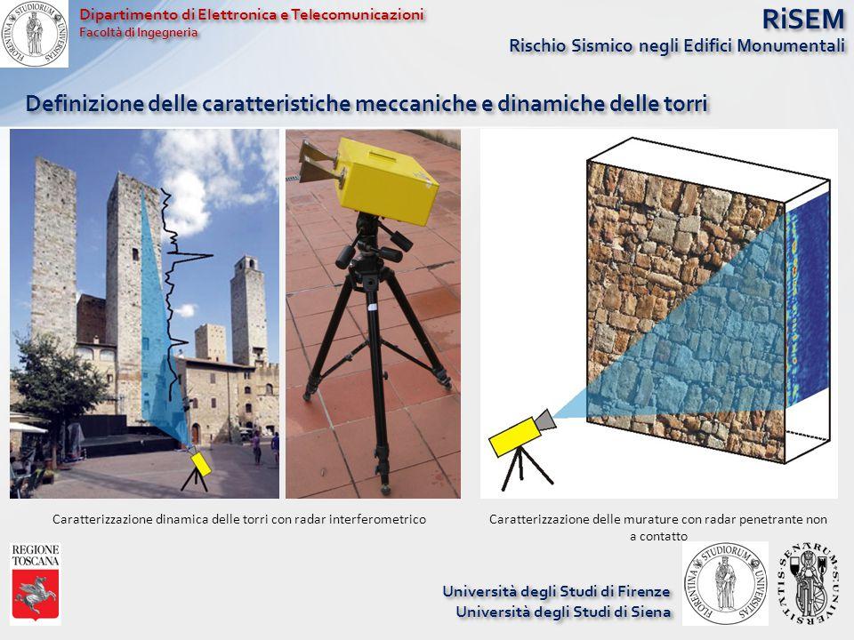 RiSEM Rischio Sismico negli Edifici Monumentali