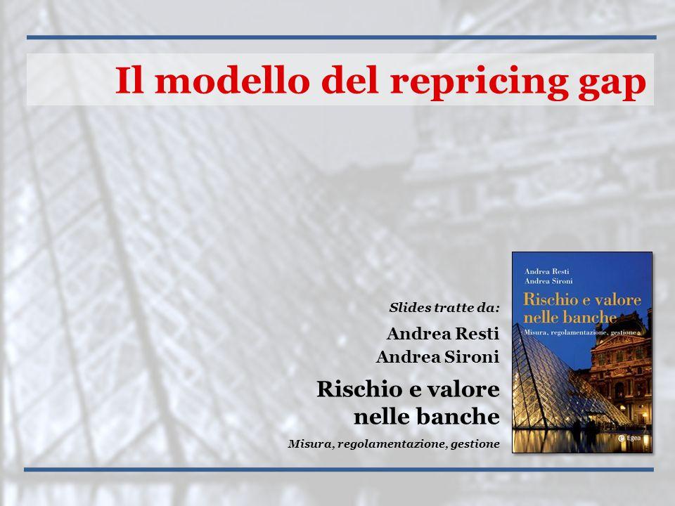 Il modello del repricing gap