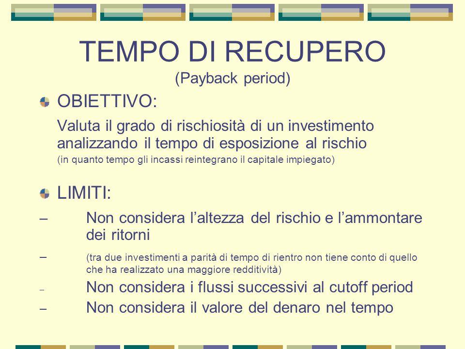 TEMPO DI RECUPERO (Payback period)