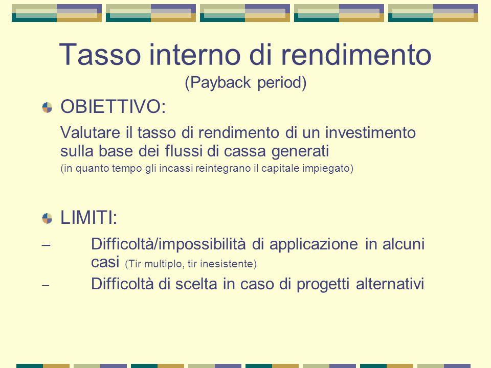 Tasso interno di rendimento (Payback period)