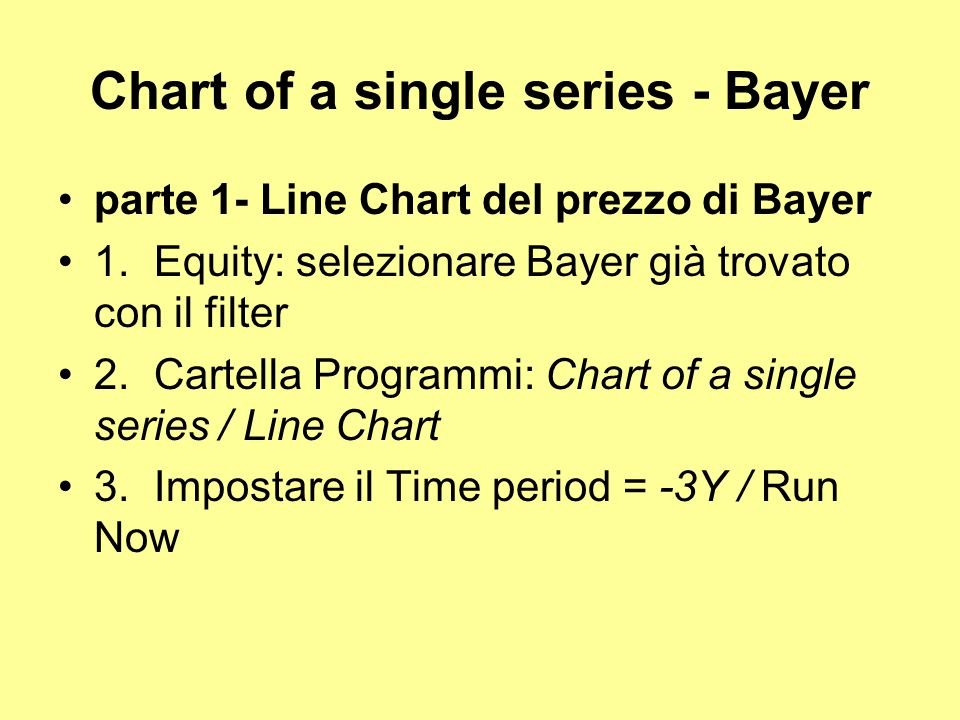 Chart of a single series - Bayer