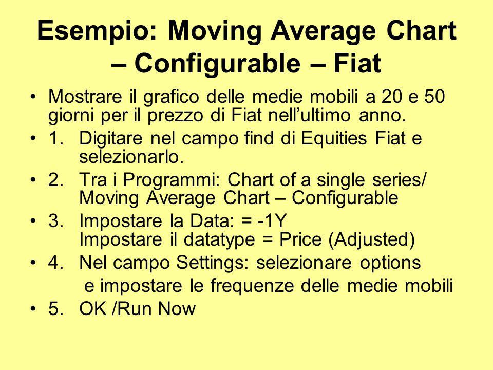 Esempio: Moving Average Chart – Configurable – Fiat