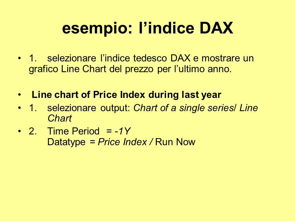esempio: l'indice DAX 1. selezionare l'indice tedesco DAX e mostrare un grafico Line Chart del prezzo per l'ultimo anno.