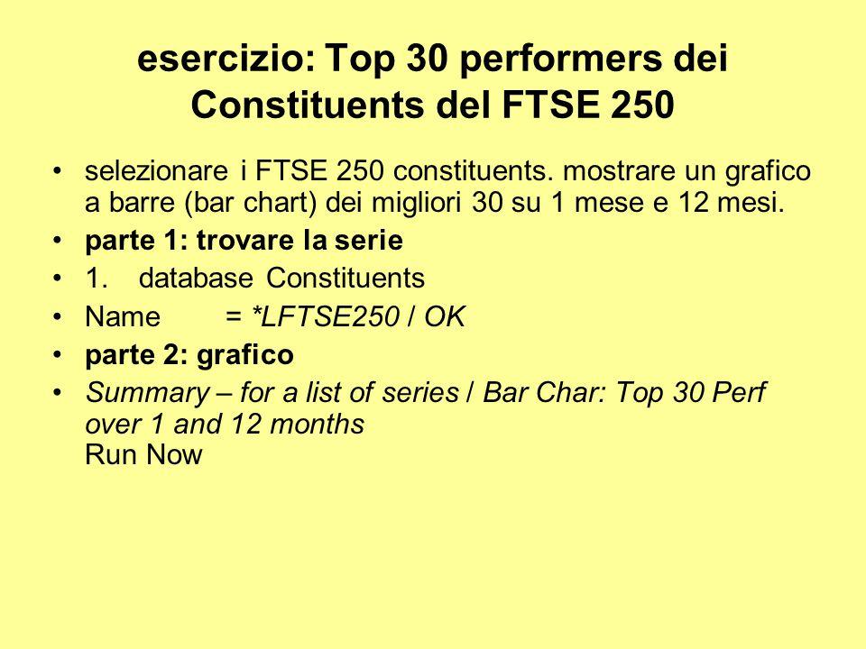 esercizio: Top 30 performers dei Constituents del FTSE 250