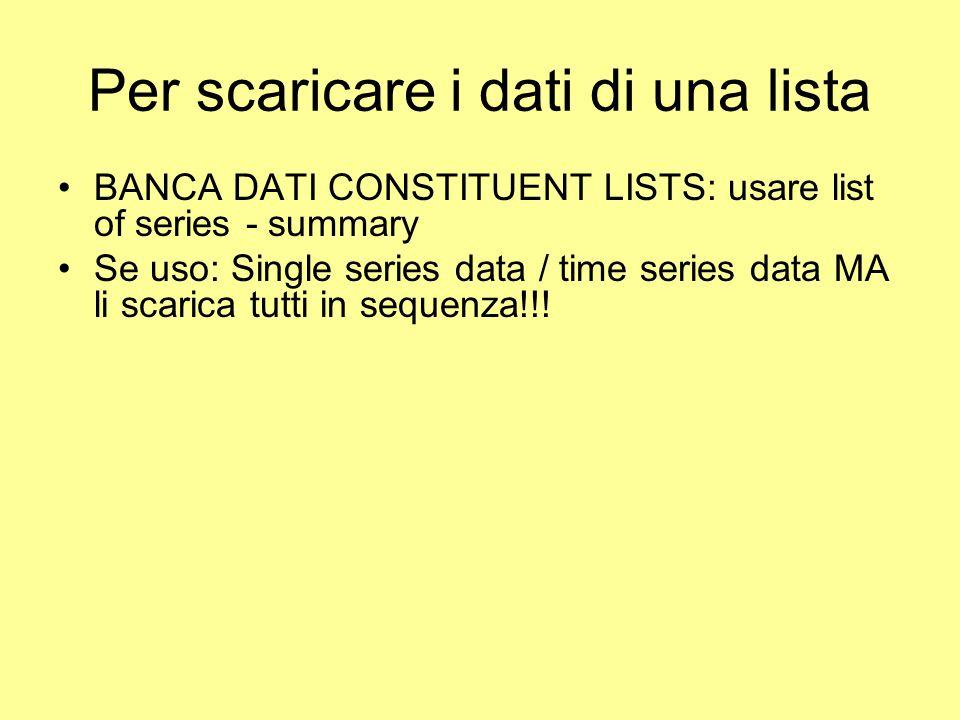 Per scaricare i dati di una lista