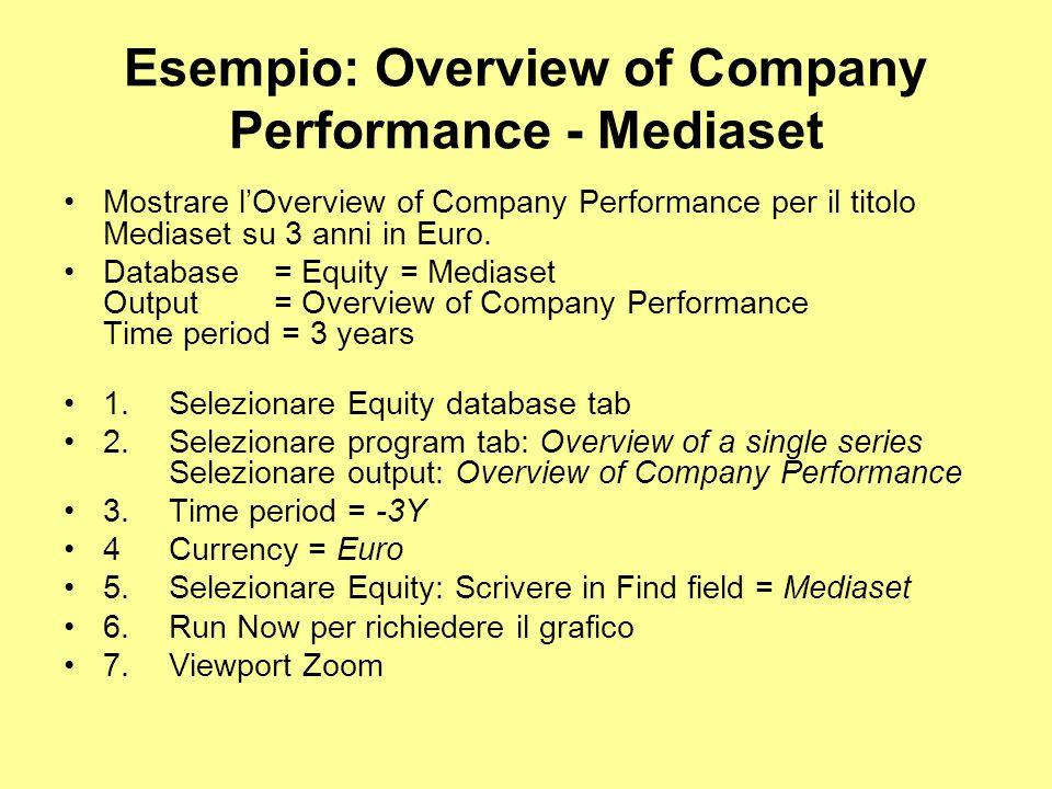 Esempio: Overview of Company Performance - Mediaset