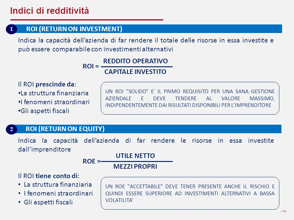 Indici di redditività ROI (RETURN ON INVESTMENT)