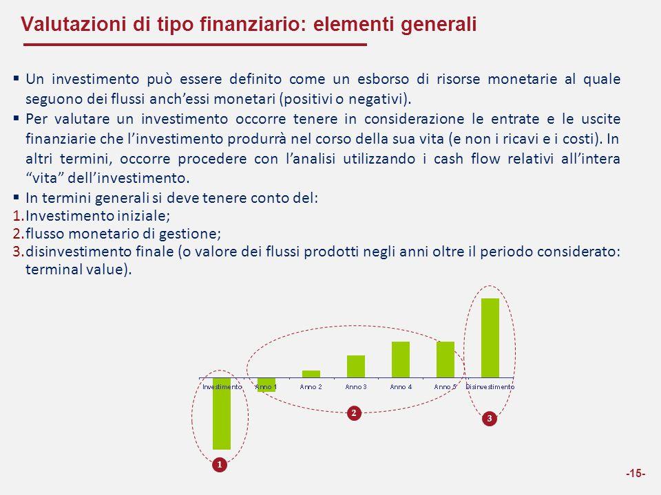Valutazioni di tipo finanziario: elementi generali