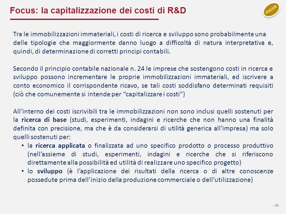 Focus: la capitalizzazione dei costi di R&D