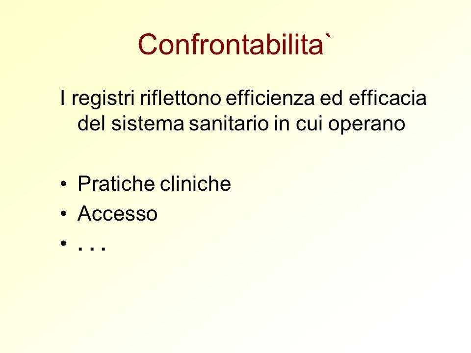 Confrontabilita` I registri riflettono efficienza ed efficacia del sistema sanitario in cui operano.