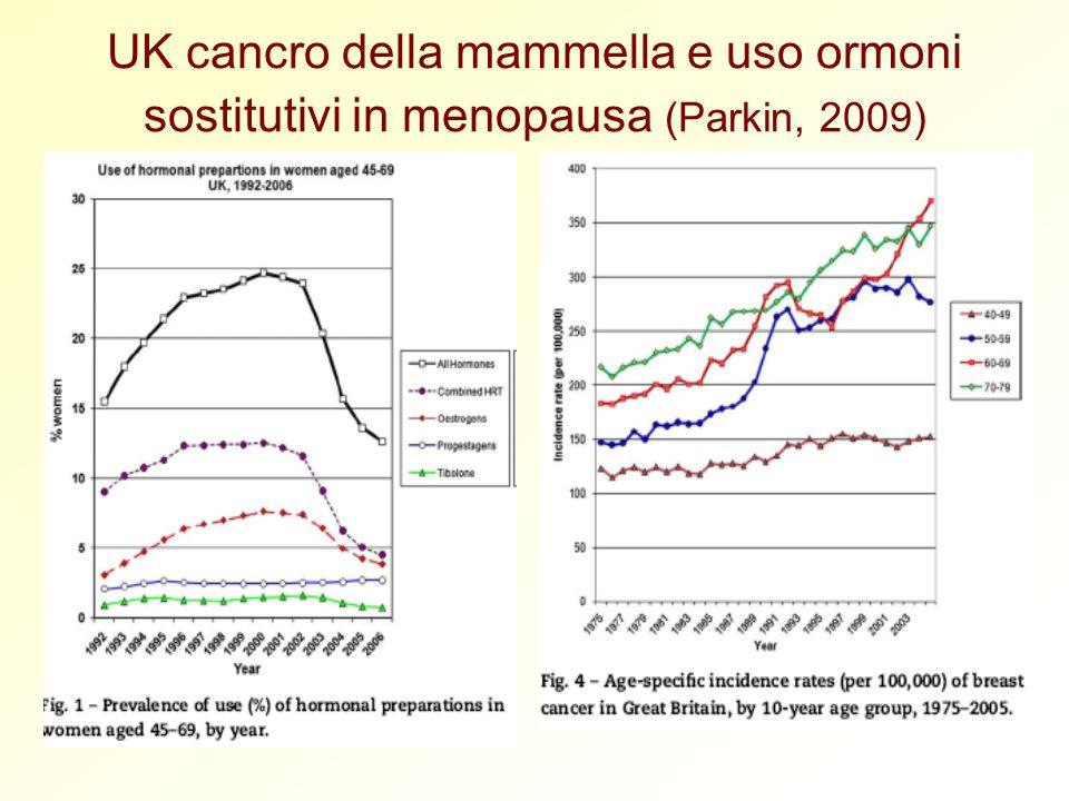 UK cancro della mammella e uso ormoni sostitutivi in menopausa (Parkin, 2009)