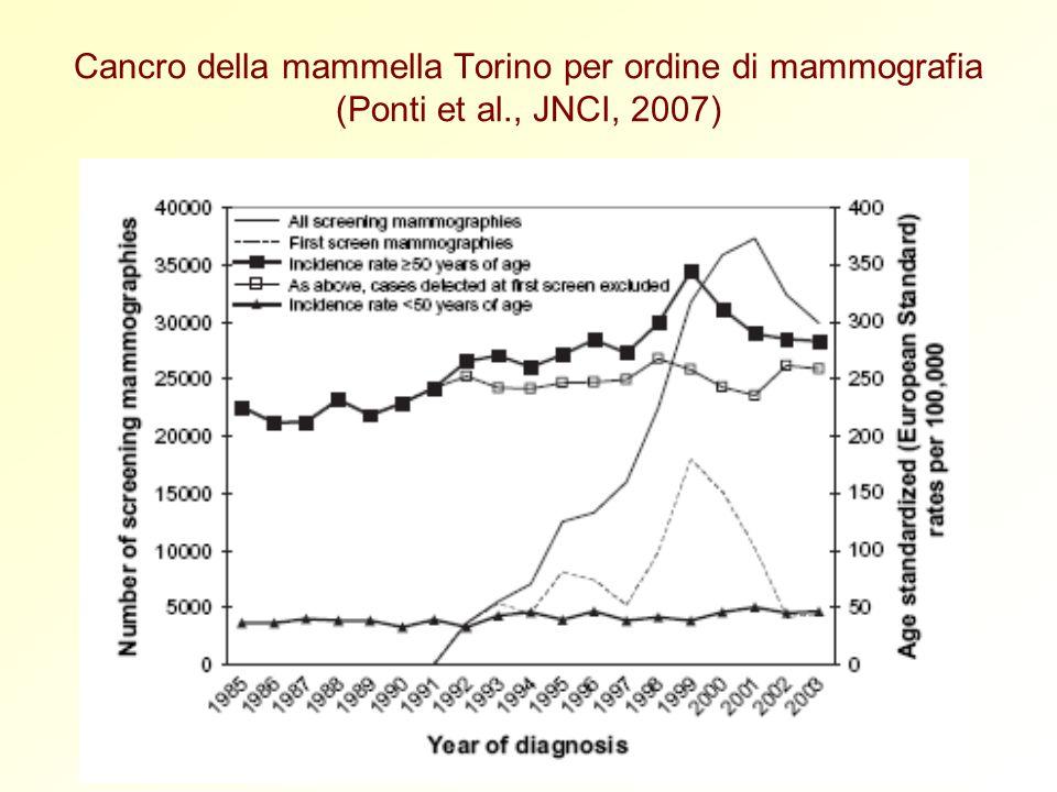 Cancro della mammella Torino per ordine di mammografia (Ponti et al
