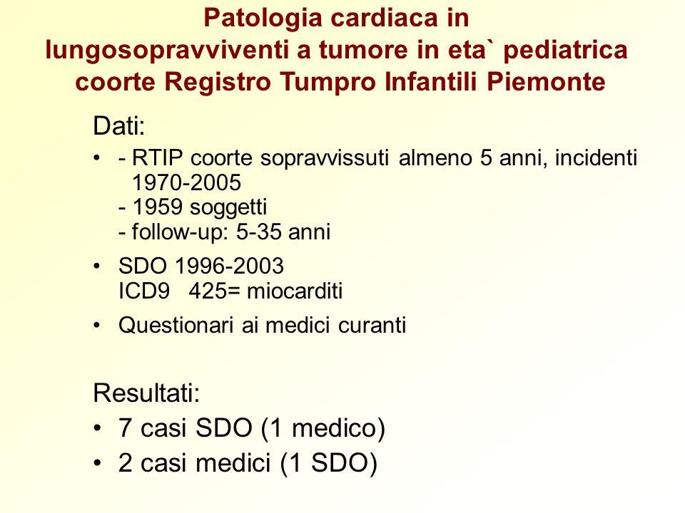 Patologia cardiaca in lungosopravviventi a tumore in eta` pediatrica coorte Registro Tumpro Infantili Piemonte