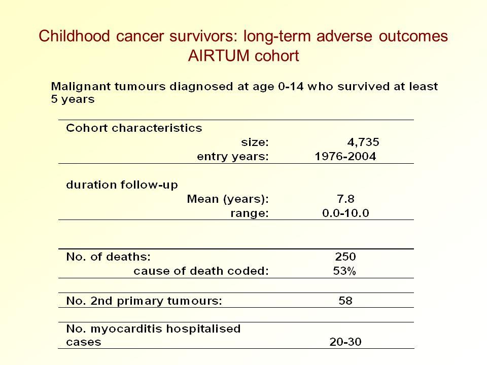 Childhood cancer survivors: long-term adverse outcomes AIRTUM cohort