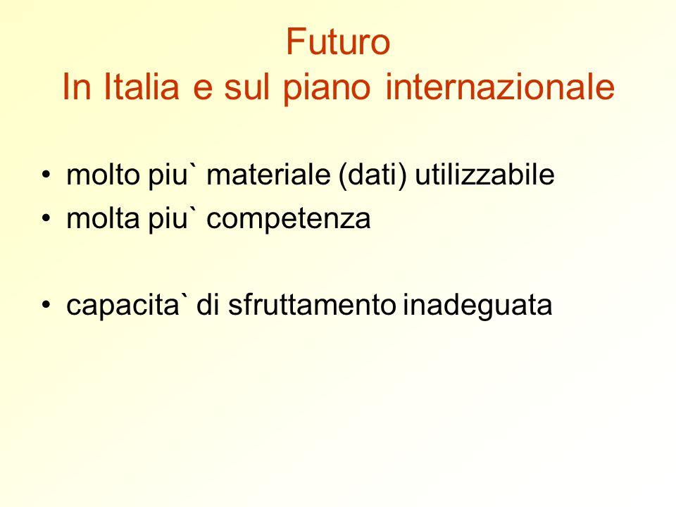 Futuro In Italia e sul piano internazionale
