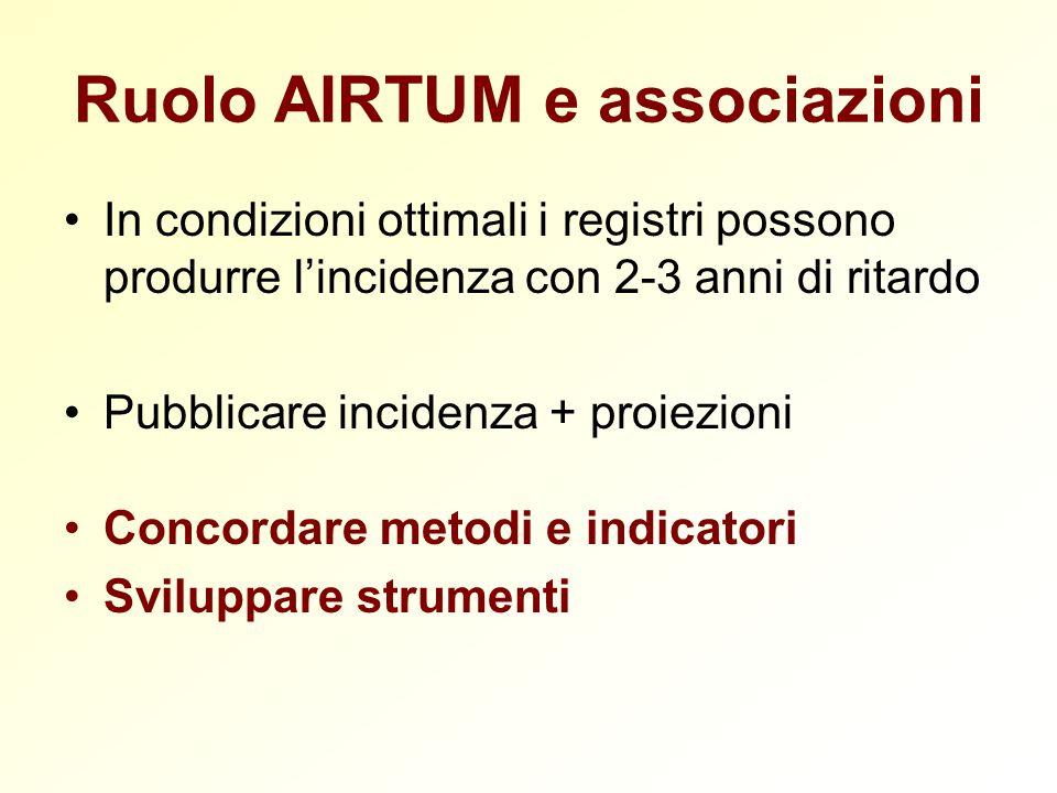 Ruolo AIRTUM e associazioni
