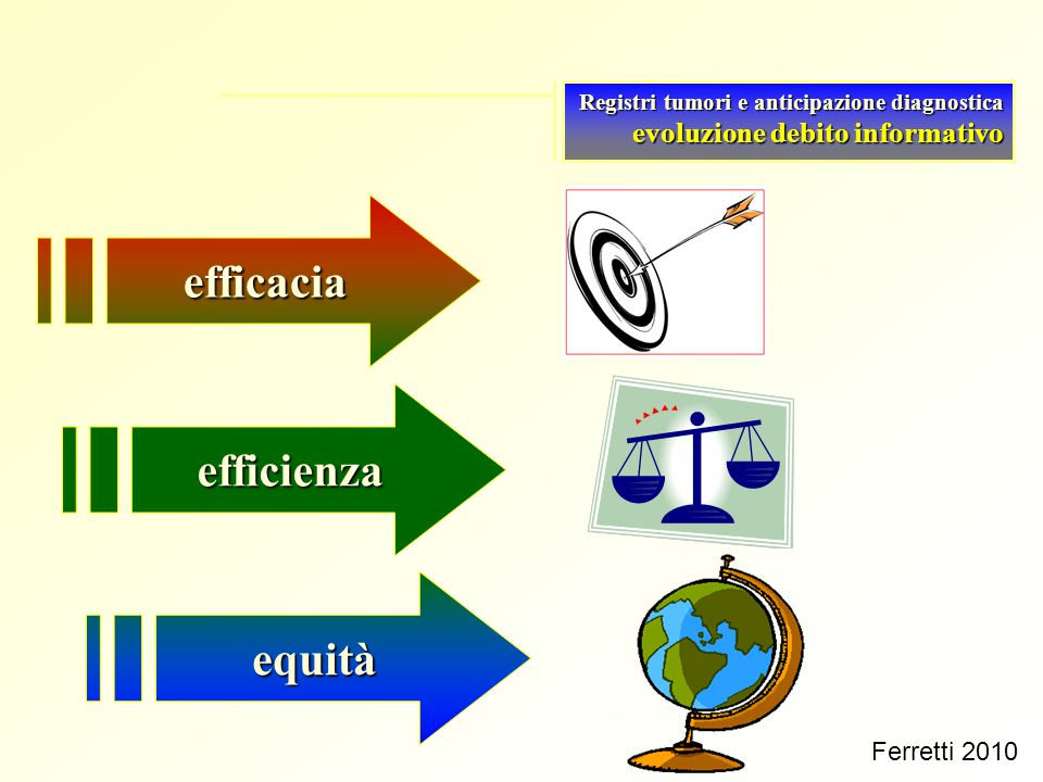 efficacia efficienza equità