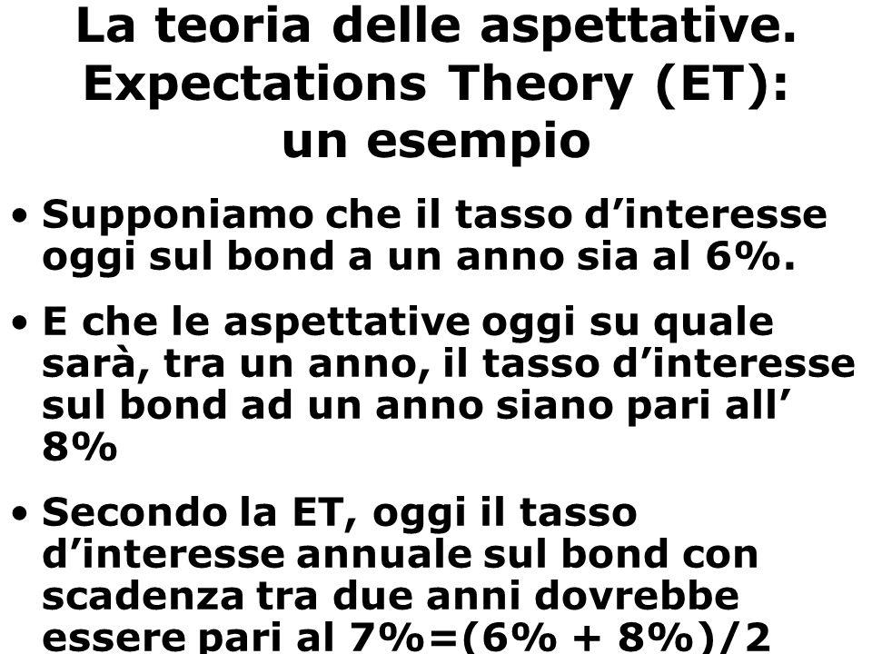 La teoria delle aspettative. Expectations Theory (ET): un esempio