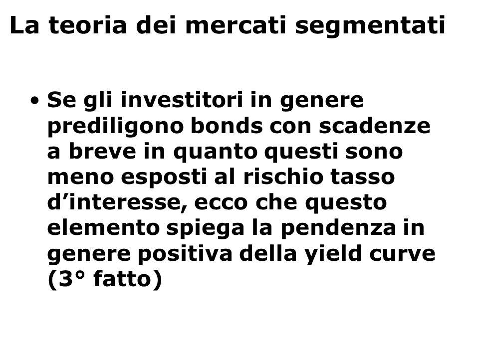 La teoria dei mercati segmentati