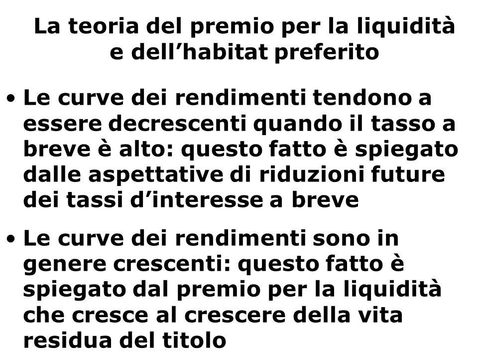 La teoria del premio per la liquidità e dell'habitat preferito