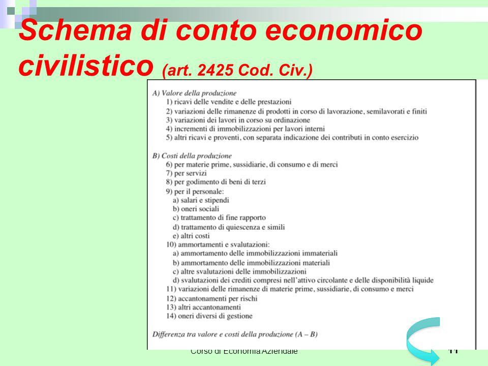 Schema di conto economico civilistico (art. 2425 Cod. Civ.)