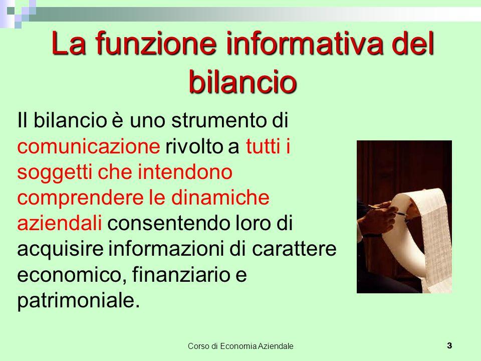 La funzione informativa del bilancio