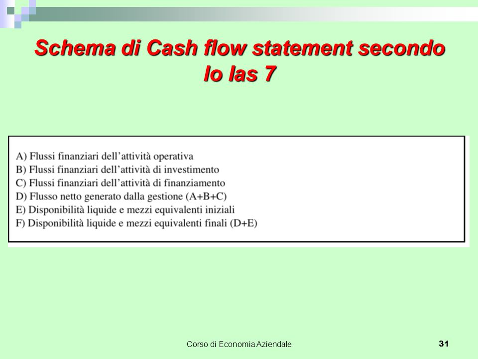 Schema di Cash flow statement secondo lo Ias 7
