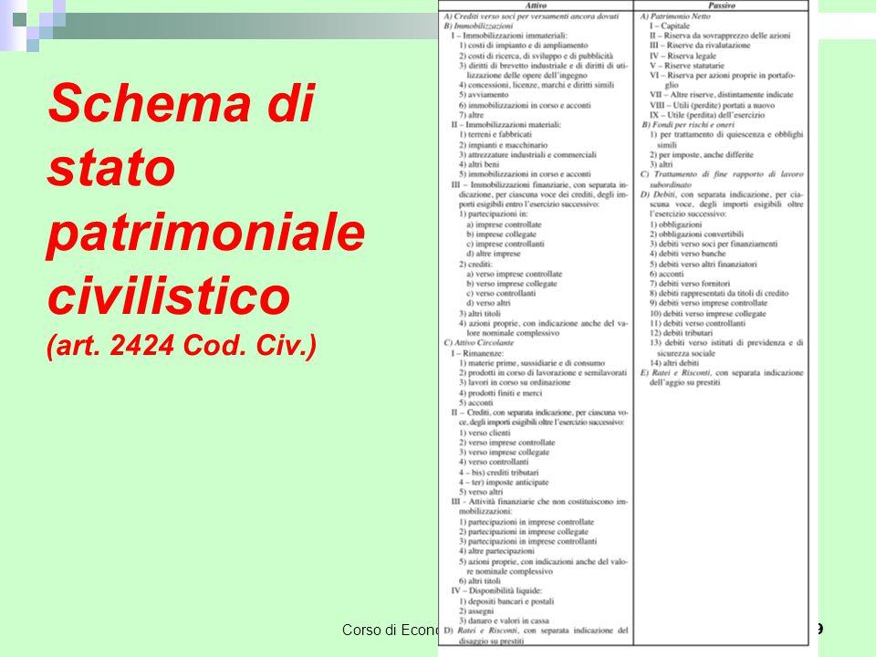 Schema di stato patrimoniale civilistico (art. 2424 Cod. Civ.)