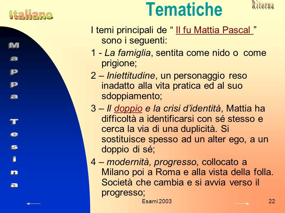 Tematiche Ritorna. Italiano. I temi principali de Il fu Mattia Pascal sono i seguenti: 1 - La famiglia, sentita come nido o come prigione;